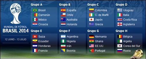 Grupos del mundial