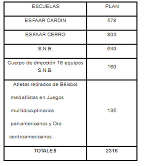 Más_ingresos_y_motivaciones_para_los_Campeones_del_Deporte_Cubano_Cubadebate_-_2014-05-22_10.00.05