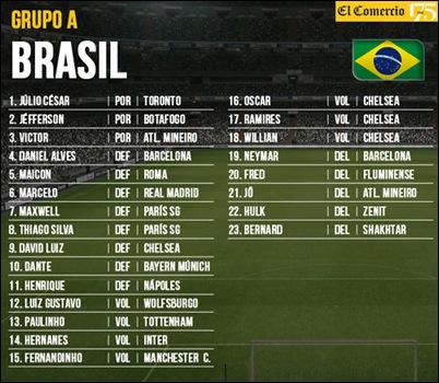 selección-brasil