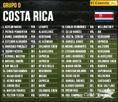 seleccion-costa-rica