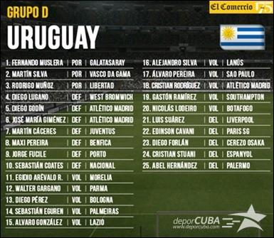 seleccion-uruguay